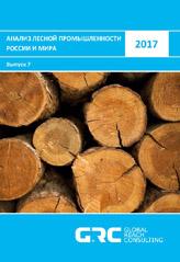 рынок леса